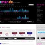 Voli e hotel economici online con Momondo
